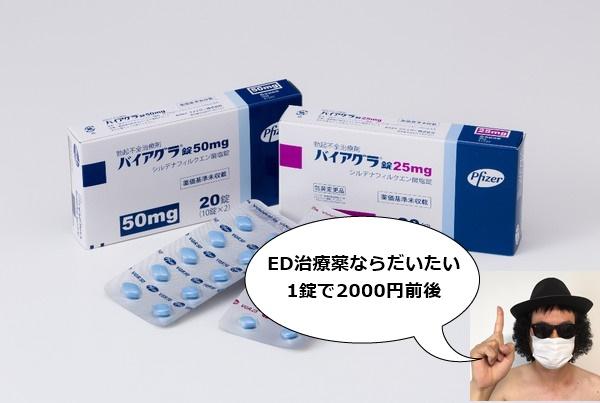 ED治療薬 費用
