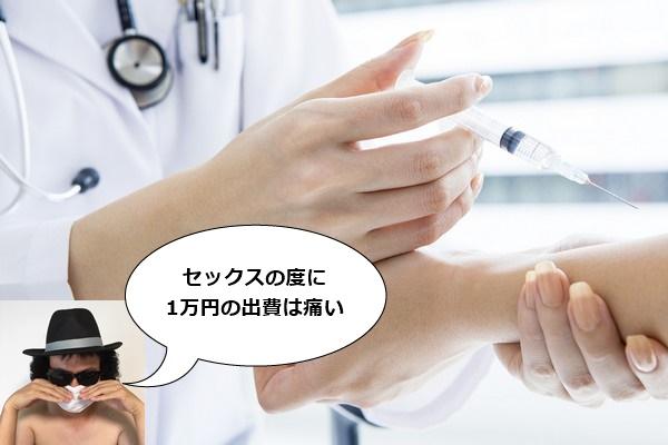 ICI療法 費用