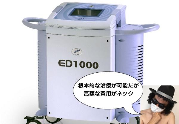 ED1000 費用